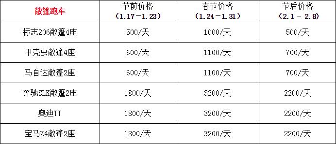 春节万博竞彩客户端下载万博体育下载网站跑车